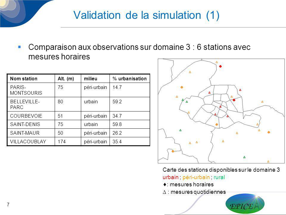 7 Validation de la simulation (1) Comparaison aux observations sur domaine 3 : 6 stations avec mesures horaires Nom stationAlt. (m)milieu% urbanisatio