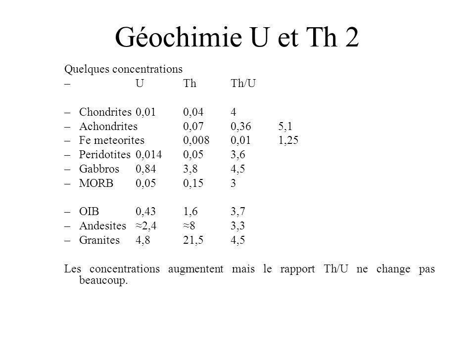 Géochimie U et Th 2 Quelques concentrations –UThTh/U –Chondrites0,010,044 –Achondrites0,070,365,1 –Fe meteorites0,0080,011,25 –Peridotites0,0140,053,6 –Gabbros0,843,84,5 –MORB0,050,153 –OIB0,431,63,7 –Andesites2,483,3 –Granites4,821,54,5 Les concentrations augmentent mais le rapport Th/U ne change pas beaucoup.
