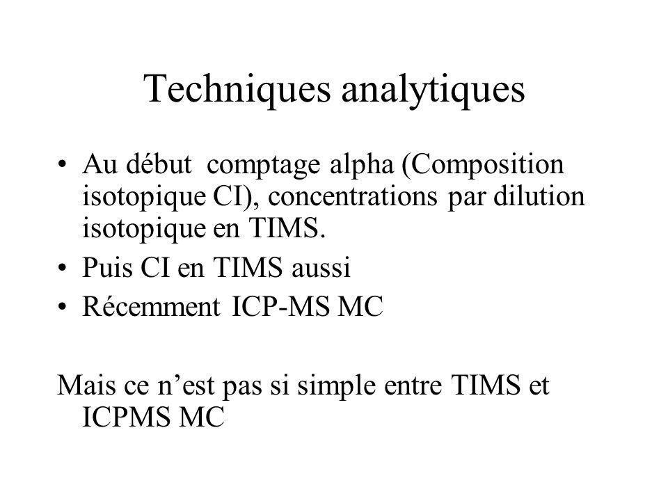Techniques analytiques Au début comptage alpha (Composition isotopique CI), concentrations par dilution isotopique en TIMS. Puis CI en TIMS aussi Réce