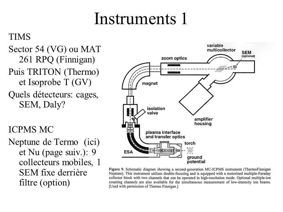 Instruments 1 TIMS Sector 54 (VG) ou MAT 261 RPQ (Finnigan) Puis TRITON (Thermo) et Isoprobe T (GV) Quels détecteurs: cages, SEM, Daly.
