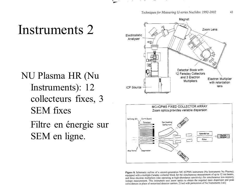 Instruments 2 NU Plasma HR (Nu Instruments): 12 collecteurs fixes, 3 SEM fixes Filtre en énergie sur SEM en ligne.