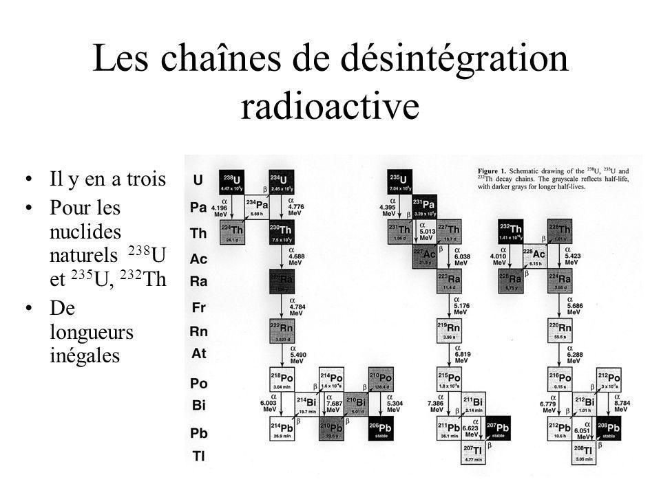 Les chaînes de désintégration radioactive Il y en a trois Pour les nuclides naturels 238 U et 235 U, 232 Th De longueurs inégales