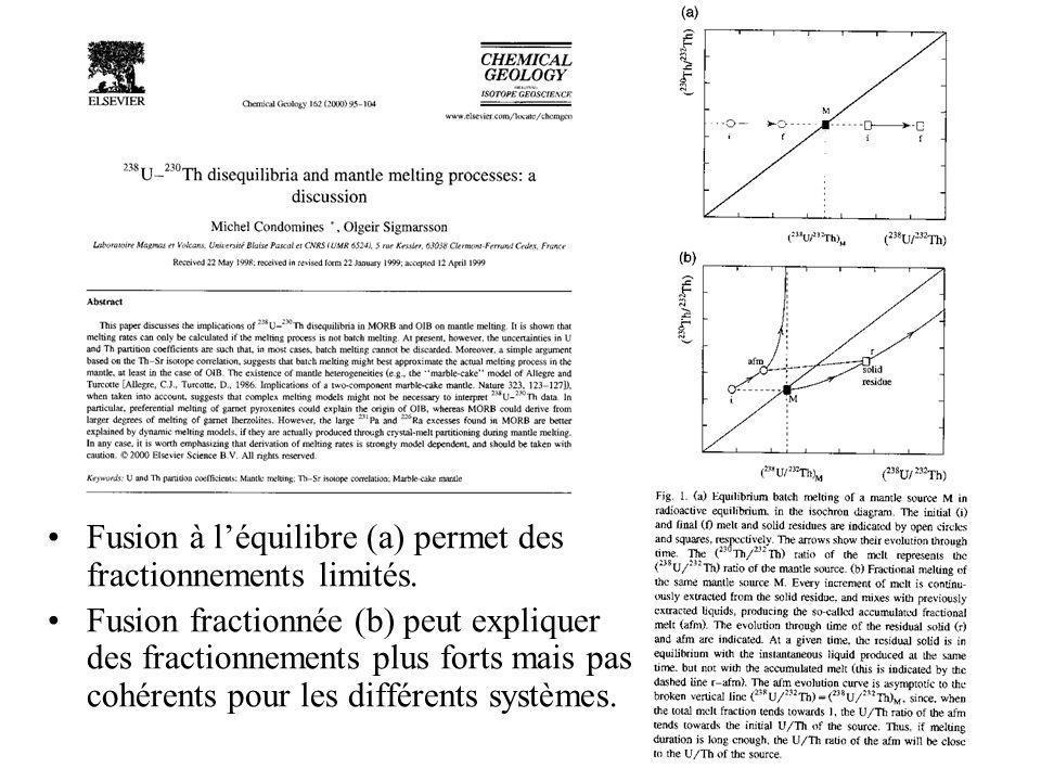 Fusion à léquilibre (a) permet des fractionnements limités.