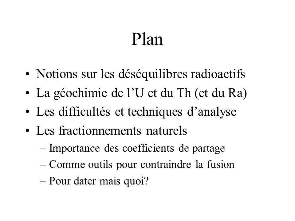 Plan Notions sur les déséquilibres radioactifs La géochimie de lU et du Th (et du Ra) Les difficultés et techniques danalyse Les fractionnements natur