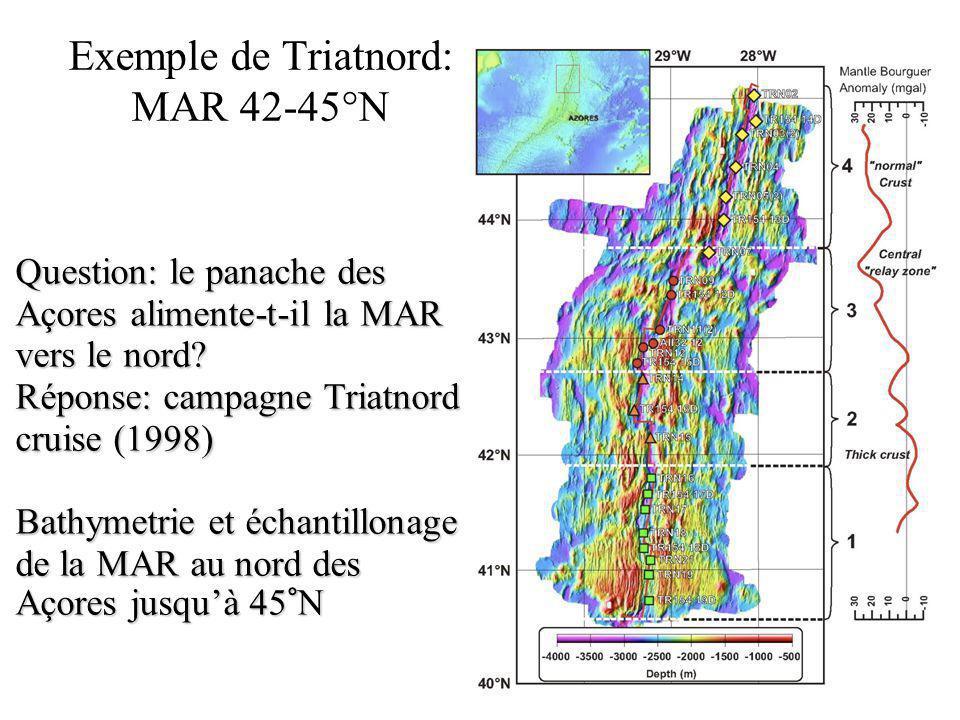 Exemple de Triatnord: MAR 42-45°N Seismic tomography along the MAR after Ciron (1998) Question: le panache des Açores alimente-t-il la MAR vers le nord.