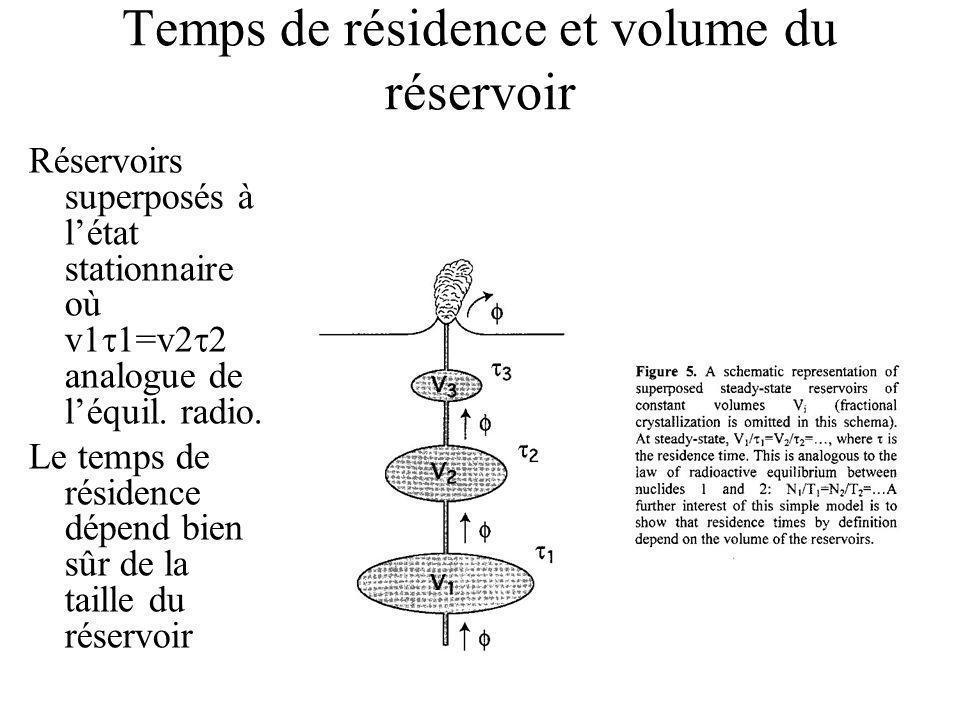 Temps de résidence et volume du réservoir Réservoirs superposés à létat stationnaire où v1 1=v2 2 analogue de léquil. radio. Le temps de résidence dép