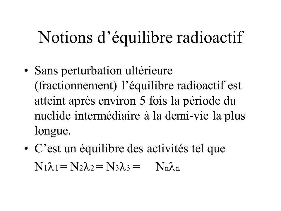 Notions déquilibre radioactif Sans perturbation ultérieure (fractionnement) léquilibre radioactif est atteint après environ 5 fois la période du nuclide intermédiaire à la demi-vie la plus longue.