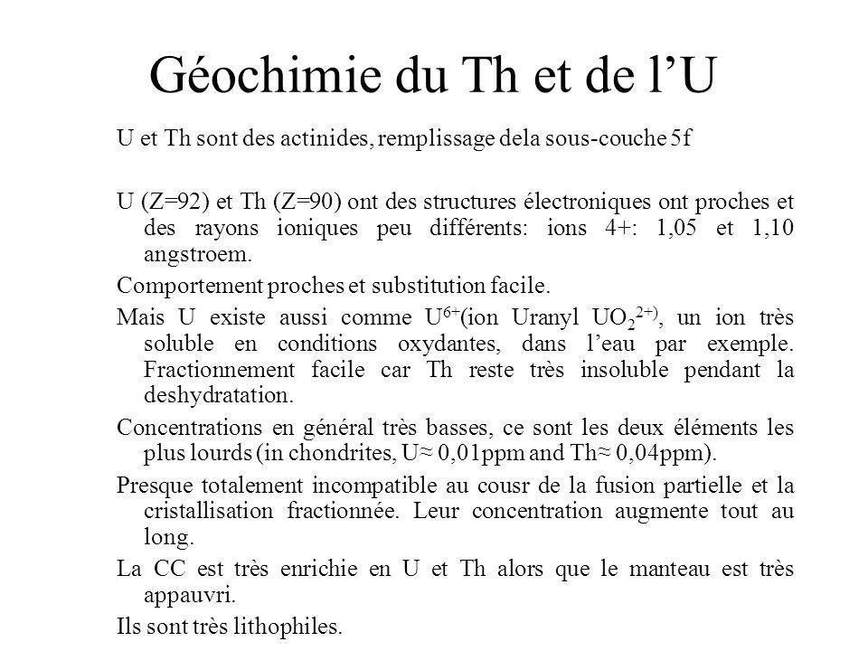 Géochimie du Th et de lU U et Th sont des actinides, remplissage dela sous-couche 5f U (Z=92) et Th (Z=90) ont des structures électroniques ont proches et des rayons ioniques peu différents: ions 4+: 1,05 et 1,10 angstroem.