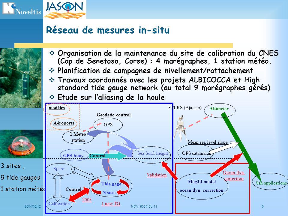 2004/10/12NOV- 5034-SL-1110 Réseau de mesures in-situ Organisation de la maintenance du site de calibration du CNES (Cap de Senetosa, Corse) : 4 marég