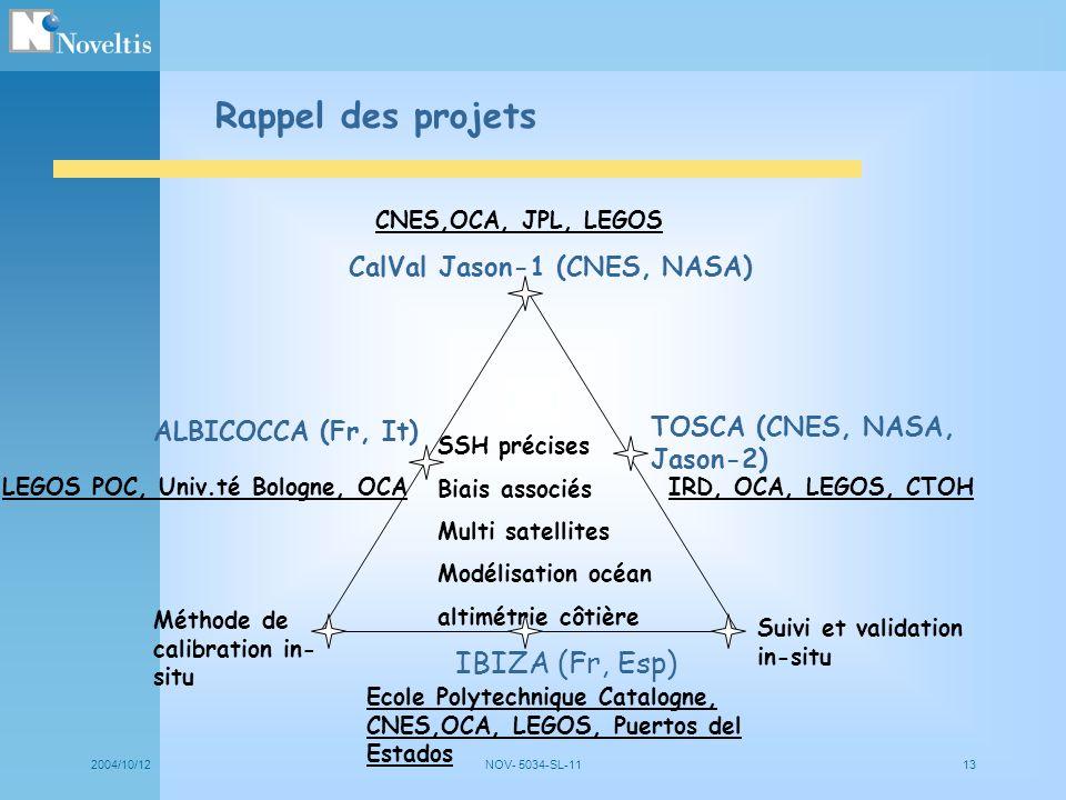 2004/10/12NOV- 5034-SL-1113 Rappel des projets IBIZA (Fr, Esp) TOSCA (CNES, NASA, Jason-2) ALBICOCCA (Fr, It) SSH précises Biais associés Multi satell