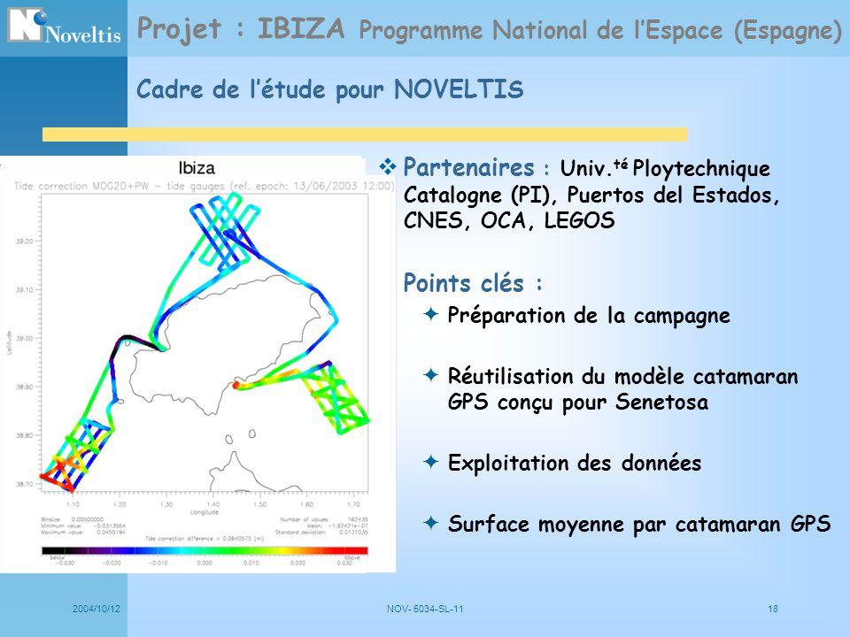 2004/10/12NOV- 5034-SL-1118 Projet : IBIZA Programme National de lEspace (Espagne) Partenaires : Univ. té Ploytechnique Catalogne (PI), Puertos del Es