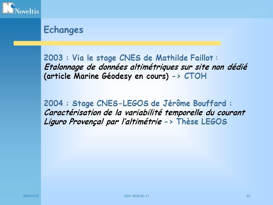 2004/10/12NOV- 5034-SL-1123 Echanges 2003 : Via le stage CNES de Mathilde Faillot : Etalonnage de données altimétriques sur site non dédié (article Ma