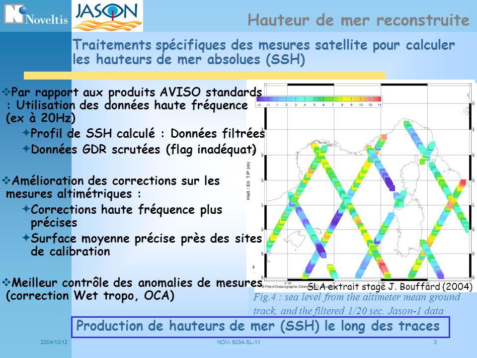 2004/10/12NOV- 5034-SL-114 Méthode de rattachement à la côte des mesures au large via une surface moyenne obtenue par des mesures GPS Surface moyenne Carte de surface moyenne sous Jason-1, à la pointe de Senetosa (Bonnefond et al.