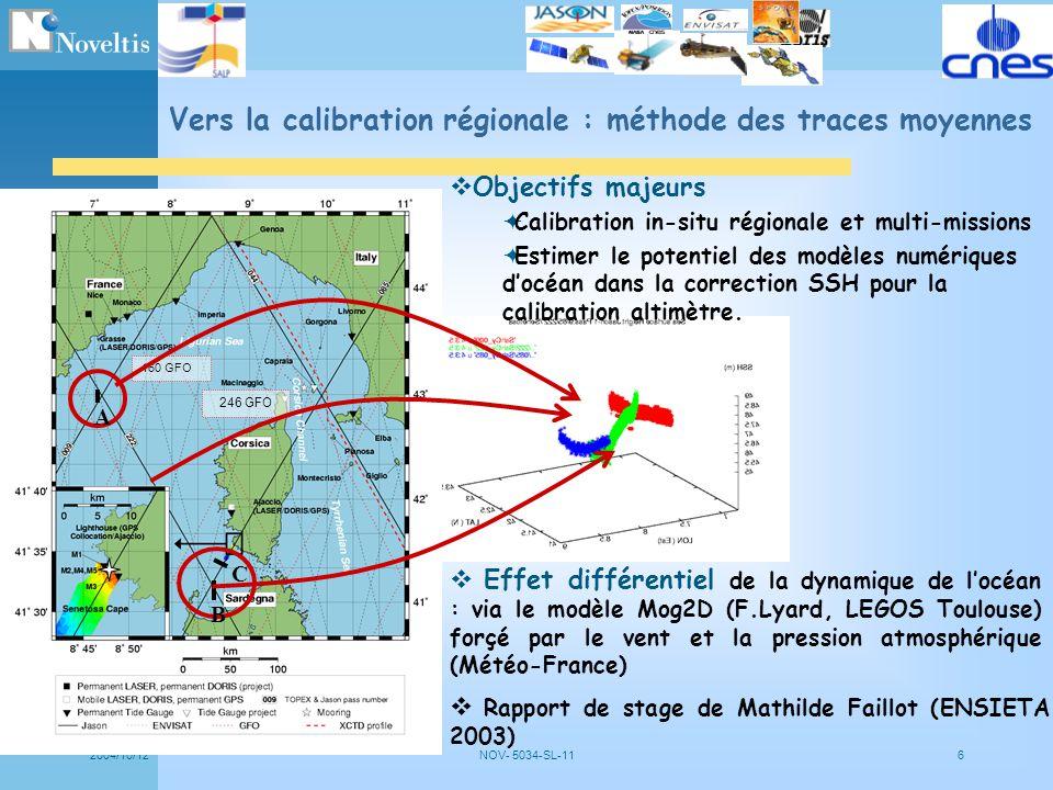 2004/10/12NOV- 5034-SL-117 Correction Haute fréquence par le modèle Mog2d Calibration zone Elévations validées par marégraphes et données altimétriques (F.Lyard, L.Roblou, POC Toulouse) Le modèle Mog2d (F.Lyard, POC Toulouse) est exploité par NOVELTIS dans le cadre des activités de calibration et validation de Jason-1 : 1.Elimination du signal haute fréquence dans les mesures altimétriques et marégraphes 2.Validation et fourniture des champs météo pour forcer le modèle (Aladin, Arpège, ECMWF (Météo-France)) =>NOVELTIS fait linterface pour les champs météo CALIBRATION ABSOLUE JASON-1 Cadre de létude pour NOVELTIS