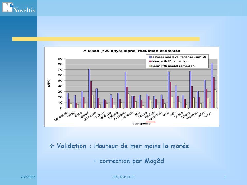 2004/10/12NOV- 5034-SL-1119 Partenaires : CNES, IRD (PI L.Testut), LEGOS, OCA Objectif : Mettre à disposition un réseau marégraphes de précision pour les études scientifiques Etude des paramètres denvironnement des sites proposés pour mieux connaître et donc mieux estimer les erreurs géophysiques contenues dans le biais de hauteur de mer altimètre Consolidation du biais de hauteur de mer et bilan derreur Production de biais de hauteur de mer (chaîne de calcul ALCIOM développée par NOVELTIS (CalVal Jason-1) + bilan derreur /satellite /site Calibration des satellites et synthèse Expérience tandem entre altimètres + bilan derreurs.