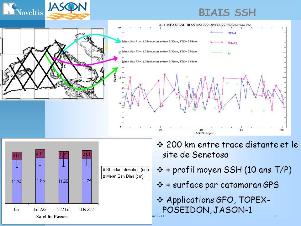 2004/10/12NOV- 5034-SL-119 BIAIS SSH 200 km entre trace distante et le site de Senetosa + profil moyen SSH (10 ans T/P) + surface par catamaran GPS Ap