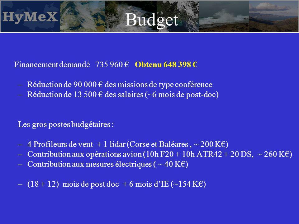 Budget Financement demandé 735 960 Obtenu 648 398 –Réduction de 90 000 des missions de type conférence –Réduction de 13 500 des salaires (~6 mois de post-doc) Les gros postes budgétaires : –4 Profileurs de vent + 1 lidar (Corse et Baléares, ~ 200 K) –Contribution aux opérations avion (10h F20 + 10h ATR42 + 20 DS, ~ 260 K) –Contribution aux mesures électriques ( ~ 40 K) –(18 + 12) mois de post doc + 6 mois dIE (~154 K)
