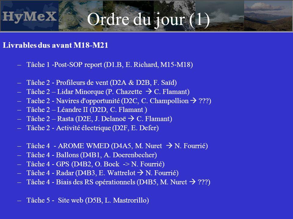 Ordre du jour (1) Livrables dus avant M18-M21 –Tâche 1 -Post-SOP report (D1.B, E.