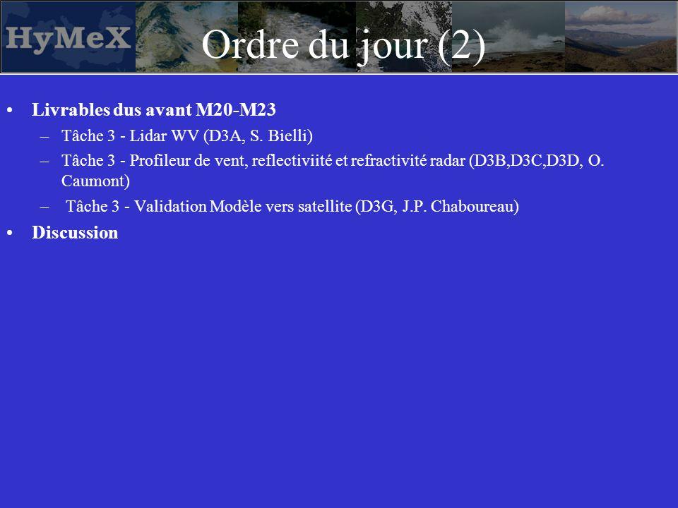 Ordre du jour (2) Livrables dus avant M20-M23 –Tâche 3 - Lidar WV (D3A, S.