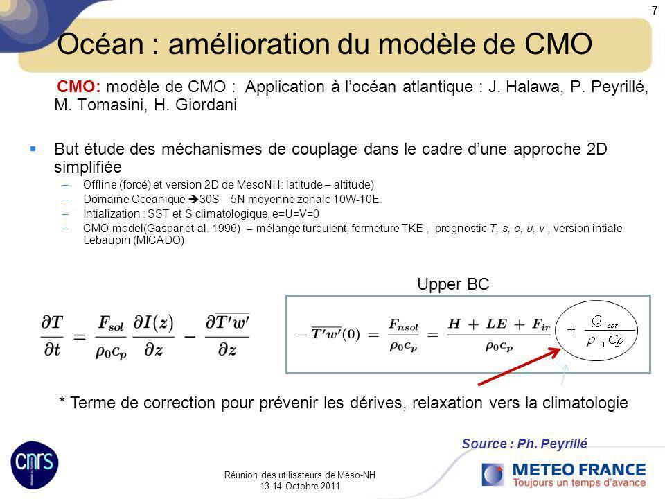 Réunion des utilisateurs de Méso-NH 13-14 Octobre 2011 77 Océan : amélioration du modèle de CMO CMO: modèle de CMO : Application à locéan atlantique :