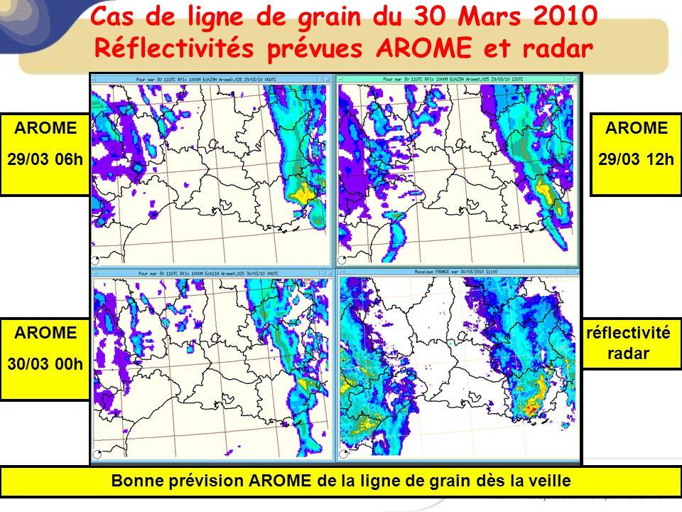 réflectivité radar Cas de ligne de grain du 30 Mars 2010 Réflectivités prévues AROME et radar AROME 29/03 06h AROME 30/03 00h AROME 29/03 12h Bonne prévision AROME de la ligne de grain dès la veille