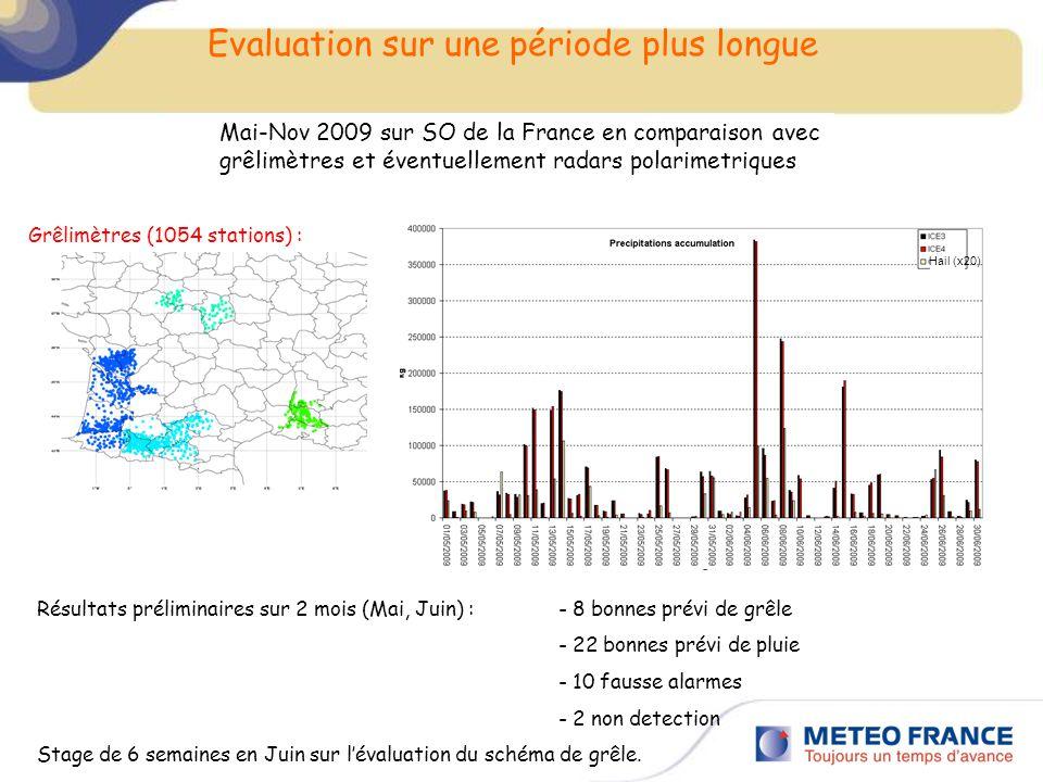 Evaluation sur une période plus longue Mai-Nov 2009 sur SO de la France en comparaison avec grêlimètres et éventuellement radars polarimetriques Grêlimètres (1054 stations) : Résultats préliminaires sur 2 mois (Mai, Juin) :- 8 bonnes prévi de grêle - 22 bonnes prévi de pluie - 10 fausse alarmes - 2 non detection Stage de 6 semaines en Juin sur lévaluation du schéma de grêle.