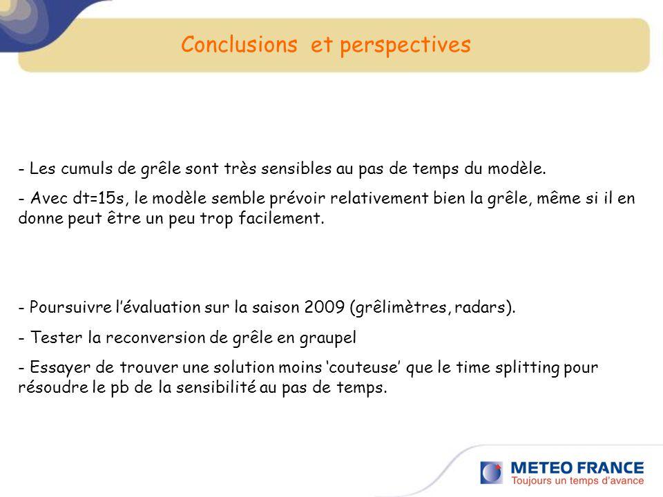 Conclusions et perspectives - Les cumuls de grêle sont très sensibles au pas de temps du modèle. - Avec dt=15s, le modèle semble prévoir relativement