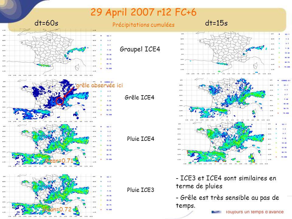 29 April 2007 r12 FC+6 Précipitations cumulées dt=60sdt=15s Pluie ICE4 Pluie ICE3 Mean=0.71 Mean=0.72 - ICE3 et ICE4 sont similaires en terme de pluies - Grêle est très sensible au pas de temps.
