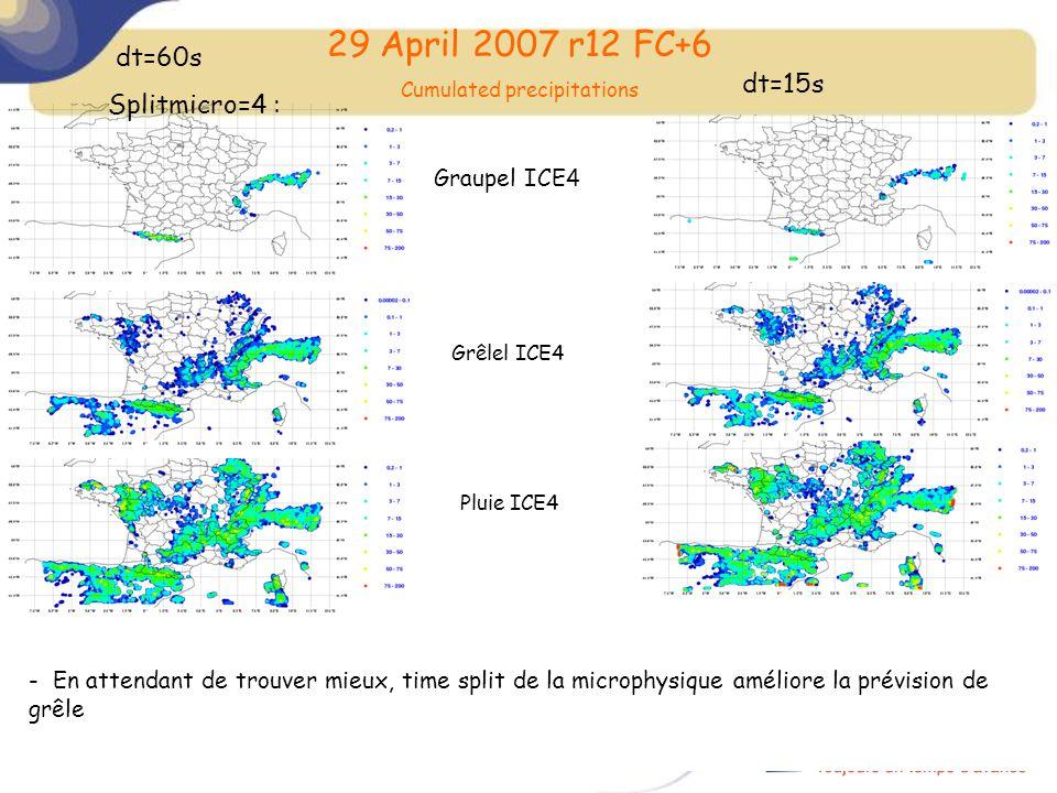 29 April 2007 r12 FC+6 Cumulated precipitations dt=60s Splitmicro=4 : Graupel ICE4 Grêlel ICE4 Pluie ICE4 dt=15s - En attendant de trouver mieux, time split de la microphysique améliore la prévision de grêle