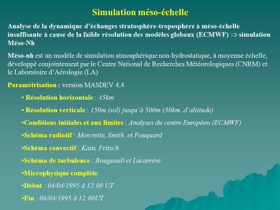 Simulation méso-échelle Analyse de la dynamique déchanges stratosphère-troposphère à méso-échelle insuffisante à cause de la faible résolution des mod
