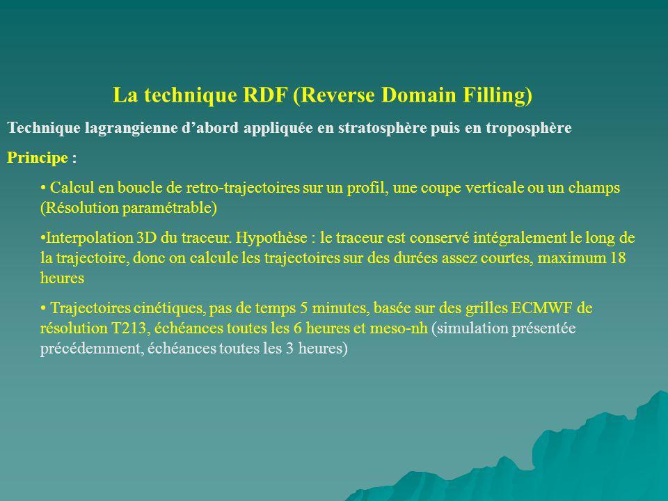 La technique RDF (Reverse Domain Filling) Technique lagrangienne dabord appliquée en stratosphère puis en troposphère Principe : Calcul en boucle de r
