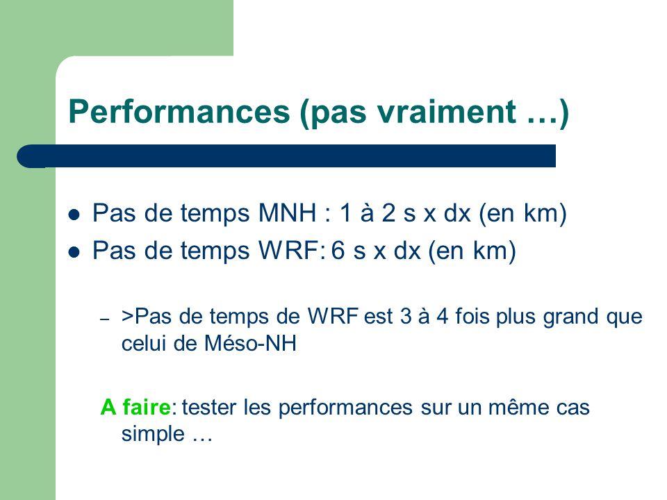 Performances (pas vraiment …) Pas de temps MNH : 1 à 2 s x dx (en km) Pas de temps WRF: 6 s x dx (en km) – >Pas de temps de WRF est 3 à 4 fois plus gr