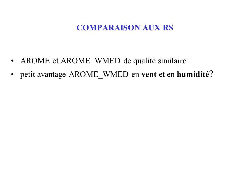 AROME et AROME_WMED de qualité similaire petit avantage AROME_WMED en vent et en humidité .