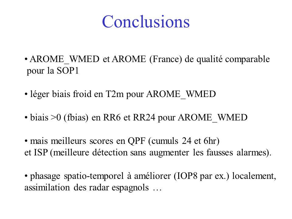 Conclusions AROME_WMED et AROME (France) de qualité comparable pour la SOP1 léger biais froid en T2m pour AROME_WMED biais >0 (fbias) en RR6 et RR24 pour AROME_WMED mais meilleurs scores en QPF (cumuls 24 et 6hr) et ISP (meilleure détection sans augmenter les fausses alarmes).