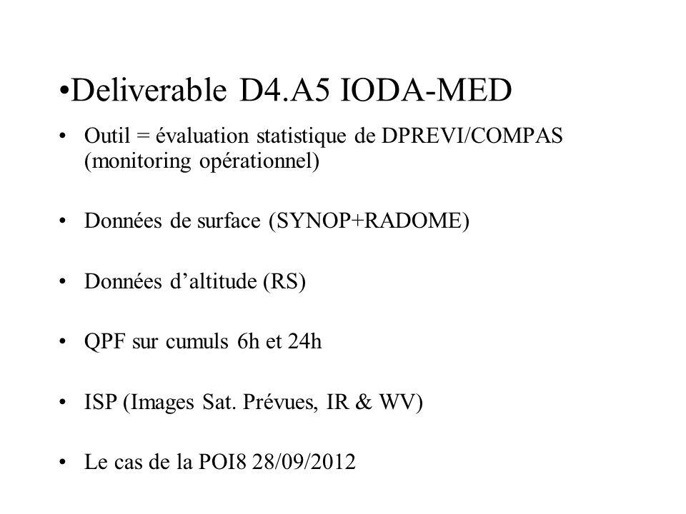 Outil = évaluation statistique de DPREVI/COMPAS (monitoring opérationnel) Données de surface (SYNOP+RADOME) Données daltitude (RS) QPF sur cumuls 6h et 24h ISP (Images Sat.