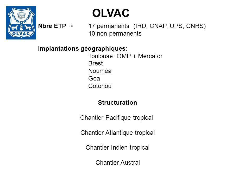 OLVAC Nbre ETP 17 permanents (IRD, CNAP, UPS, CNRS) 10 non permanents Implantations géographiques: Toulouse: OMP + Mercator Brest Nouméa Goa Cotonou S