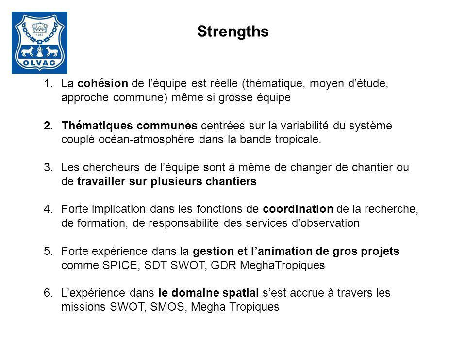 Strengths 1.La cohésion de léquipe est réelle (thématique, moyen détude, approche commune) même si grosse équipe 2.Thématiques communes centrées sur la variabilité du système couplé océan-atmosphère dans la bande tropicale.