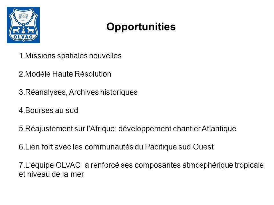 Opportunities 1.Missions spatiales nouvelles 2.Modèle Haute Résolution 3.Réanalyses, Archives historiques 4.Bourses au sud 5.Réajustement sur lAfrique