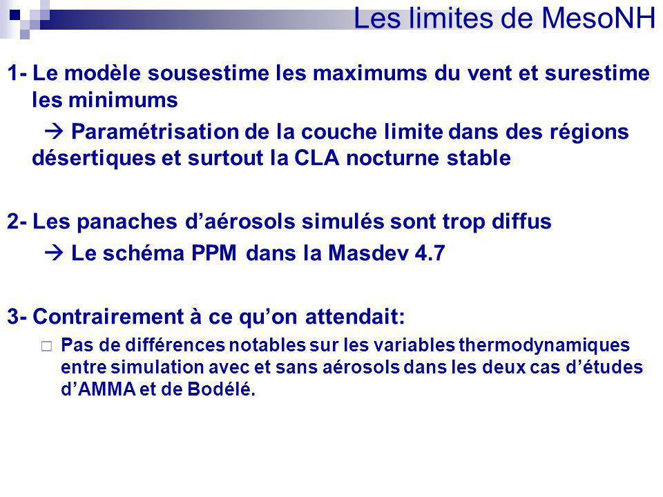 Les limites de MesoNH 1- Le modèle sousestime les maximums du vent et surestime les minimums Paramétrisation de la couche limite dans des régions dése