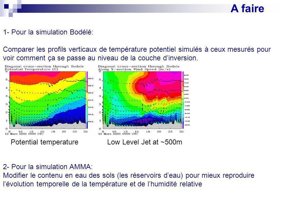 A faire 1- Pour la simulation Bodélé: Comparer les profils verticaux de température potentiel simulés à ceux mesurés pour voir comment ça se passe au
