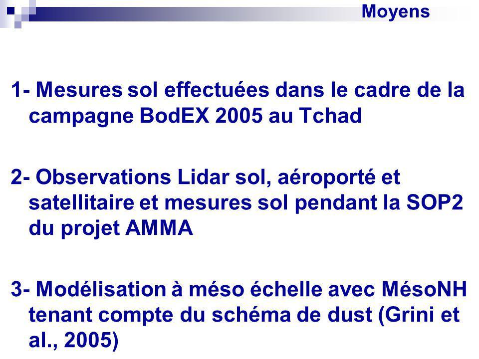 Moyens 1- Mesures sol effectuées dans le cadre de la campagne BodEX 2005 au Tchad 2- Observations Lidar sol, aéroporté et satellitaire et mesures sol
