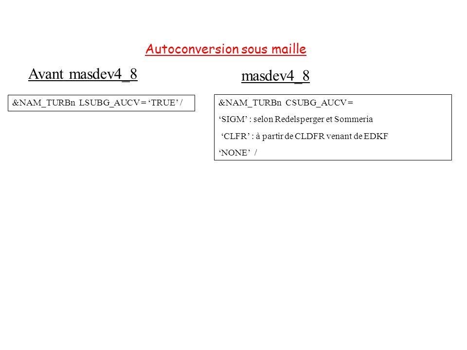 Autoconversion sous maille Avant masdev4_8 masdev4_8 &NAM_TURBn LSUBG_AUCV = TRUE / &NAM_TURBn CSUBG_AUCV = SIGM : selon Redelsperger et Sommeria CLFR : à partir de CLDFR venant de EDKF NONE /