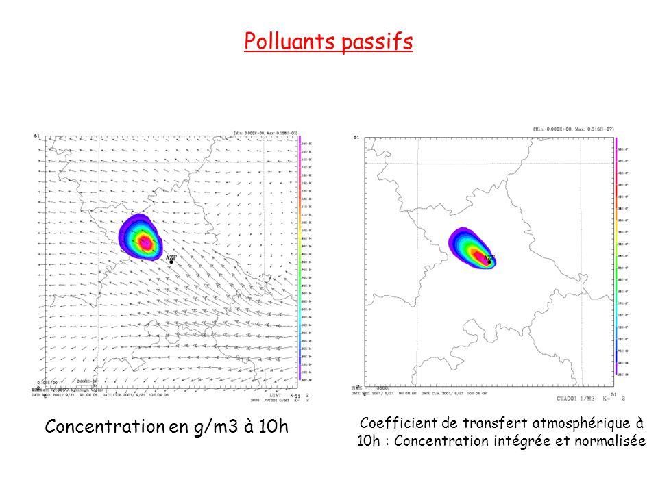 Concentration en g/m3 à 10h Coefficient de transfert atmosphérique à 10h : Concentration intégrée et normalisée Polluants passifs