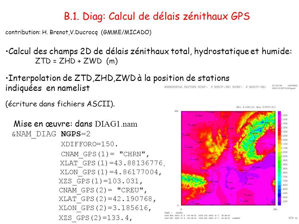 Mise en œuvre: dans DIAG1.nam &NAM_DIAG NGPS=2 XDIFFORO=150.