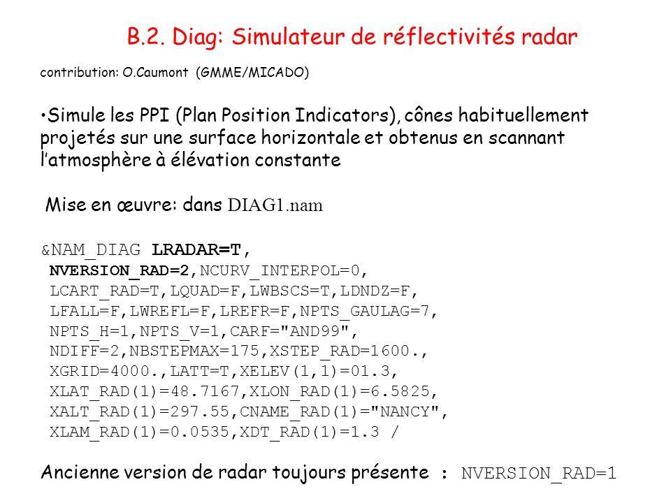 B.2. Diag: Simulateur de réflectivités radar Mise en œuvre: dans DIAG1.nam &NAM_DIAG LRADAR=T, NVERSION_RAD=2,NCURV_INTERPOL=0, LCART_RAD=T,LQUAD=F,LW