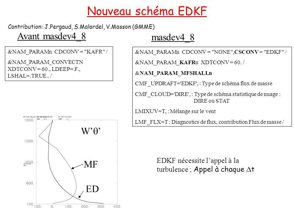 Nouveau schéma EDKF Avant masdev4_8 &NAM_PARAMn CDCONV = KAFR / &NAM_PARAM_CONVECTN XDTCONV = 60., LDEEP=.F., LSHAL=.TRUE..