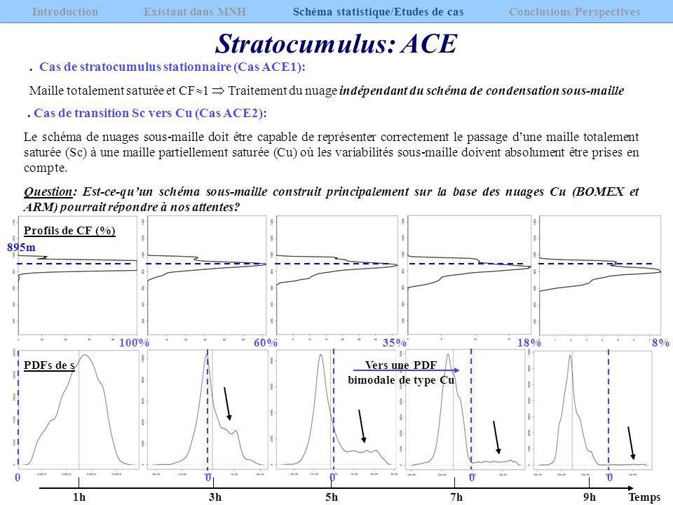 Stratocumulus: ACE. Cas de stratocumulus stationnaire (Cas ACE1): Maille totalement saturée et CF 1 Traitement du nuage indépendant du schéma de conde