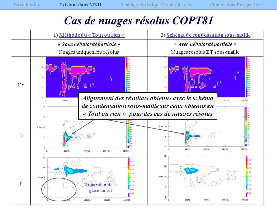 Cas de nuages résolus COPT81 1) Méthode du « Tout ou rien »2) Schéma de condensation sous-maille « Sans nébulosité partielle » Nuages uniquement résol