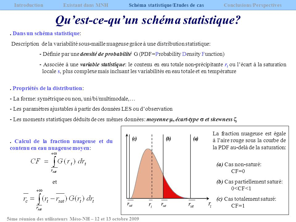 Quest-ce-quun schéma statistique?. Dans un schéma statistique: Description de la variabilité sous-maille nuageuse grâce à une distribution statistique