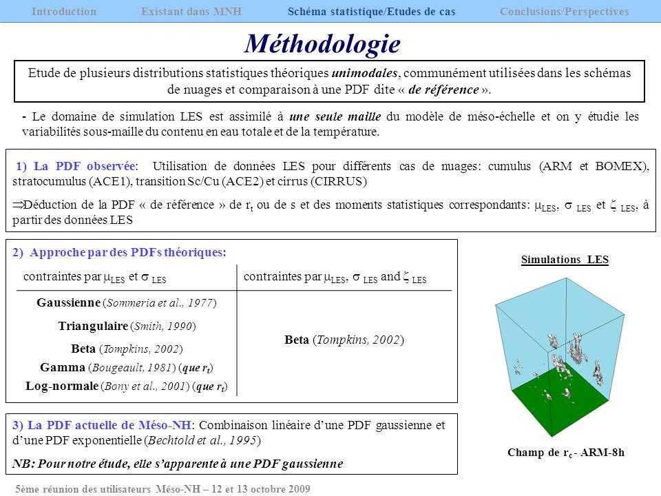 Méthodologie Etude de plusieurs distributions statistiques théoriques unimodales, communément utilisées dans les schémas de nuages et comparaison à un
